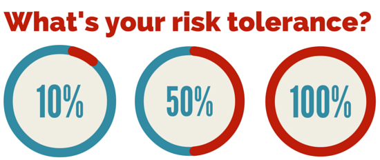 Image asking what's your risk tolerance.
