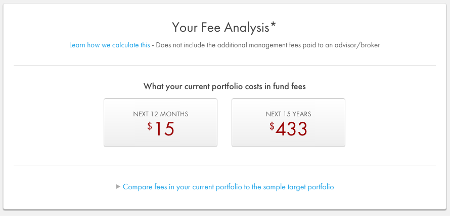 Image of fee analysis.