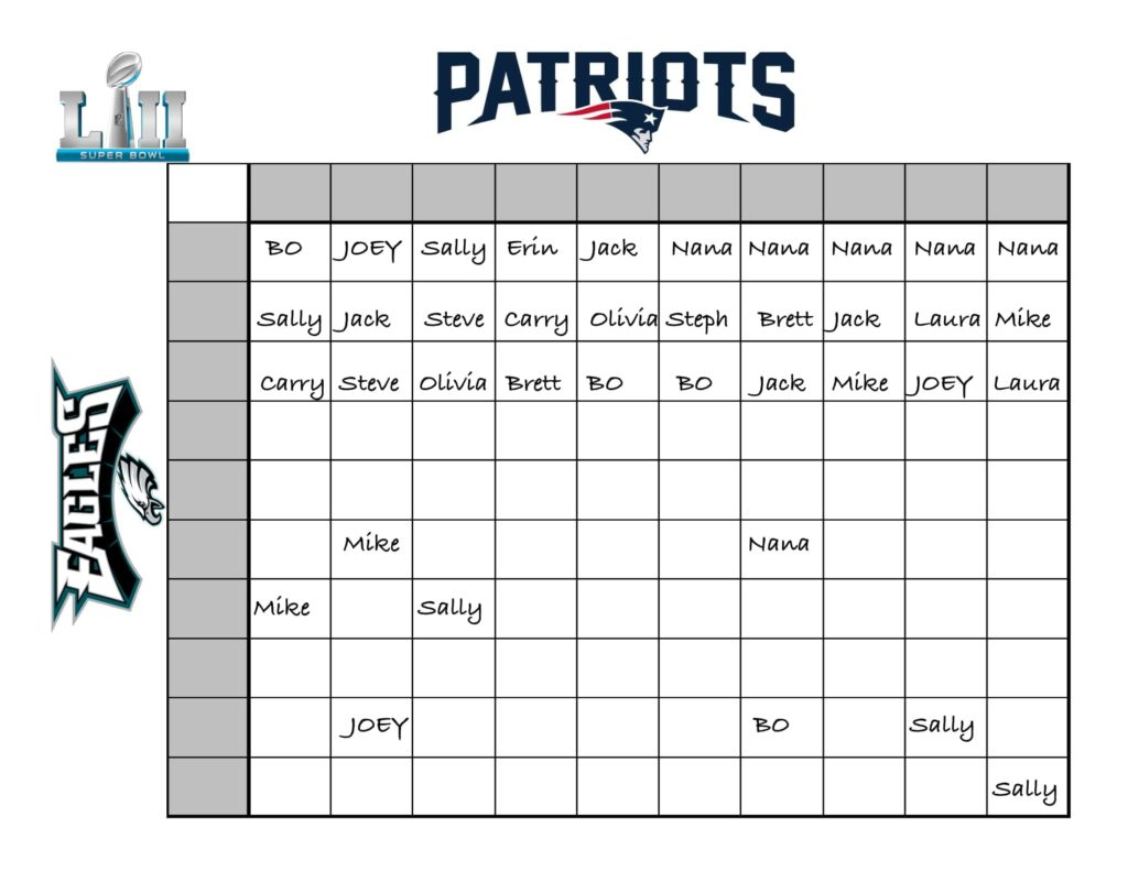 picture relating to Super Bowl Grid Printable identified as How in the direction of Generate a (Entertaining) Tremendous Bowl Betting Chart