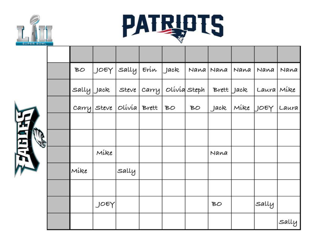 How To Create A Fun Super Bowl Betting Chart